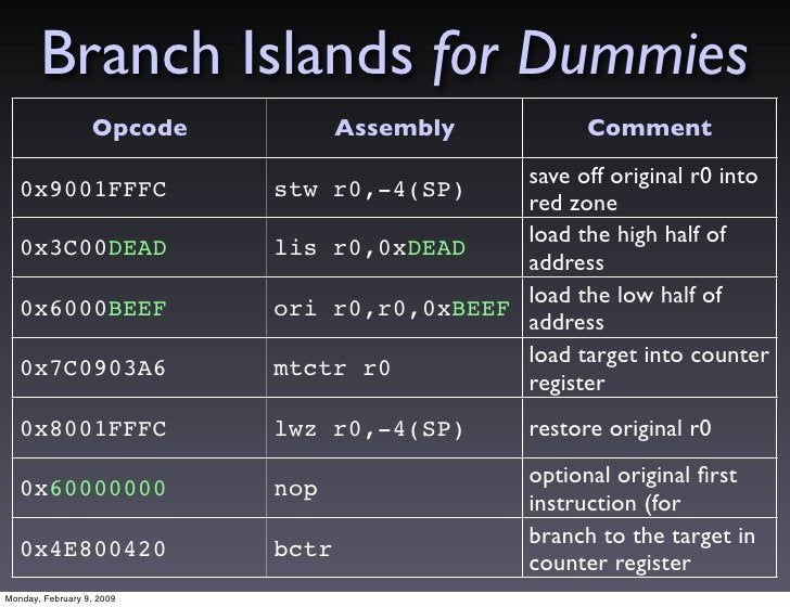 Branch Islands for Dummies                   Opcode          Assembly            Comment                                  ...