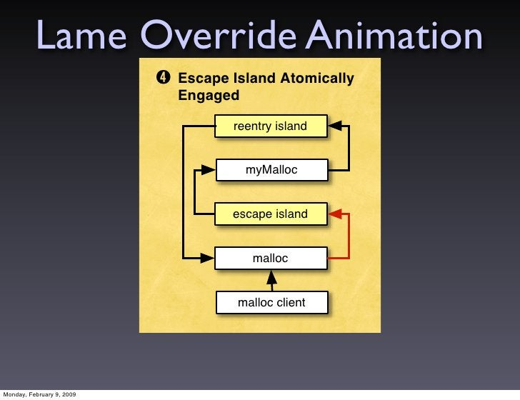Lame Override Animation                            ! Escape Island Atomically                              Engaged        ...