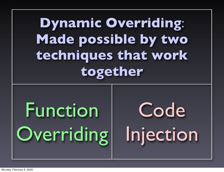 Dynamic Overriding                                     Overriding:                            Made possible by two        ...