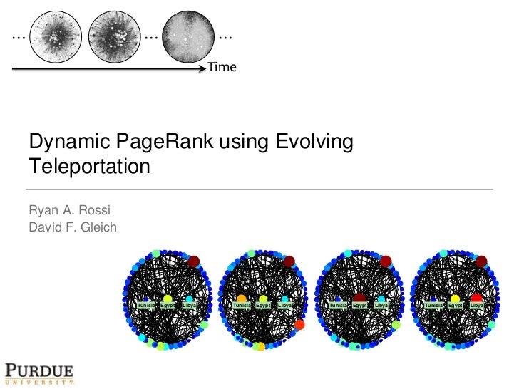 ⋯                       ⋯                        ⋯                                                Time    Dynamic PageRank...