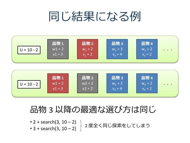 同じ結果になる例                 品物 1            品物 2     品物 3     品物 4 U = 10 - 2     w1 = 2          w2 = 2   w3 = 3   w4 = 2   ...