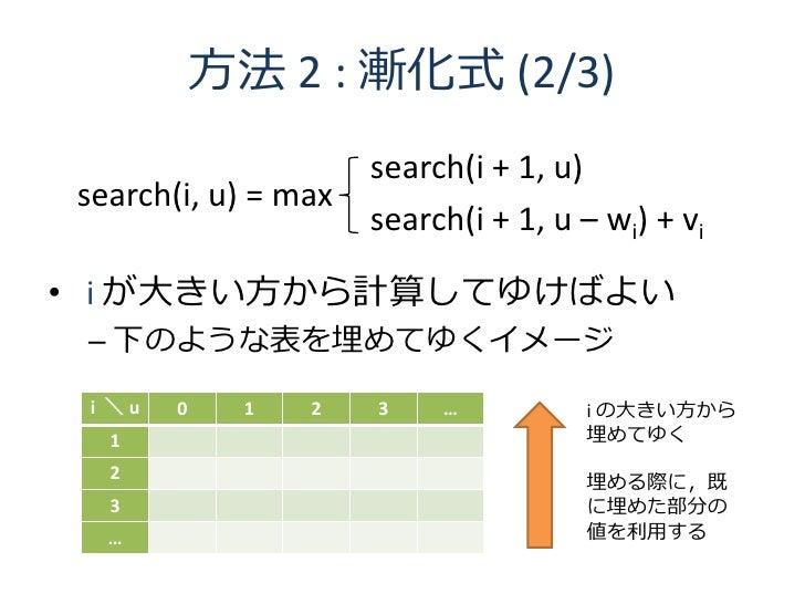 方法 2 : 漸化式 (2/3)                       search(i + 1, u) search(i, u) = max                       search(i + 1, u – wi) + v...