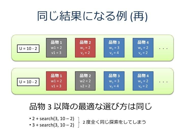 同じ結果になる例 (再)                 品物 1            品物 2     品物 3     品物 4 U = 10 - 2     w1 = 2          w2 = 2   w3 = 3   w4 = ...