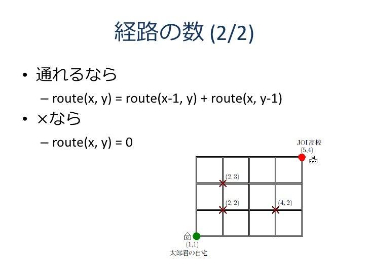経路の数 (2/2) • 通れるなら  – route(x, y) = route(x-1, y) + route(x, y-1) • ×なら  – route(x, y) = 0