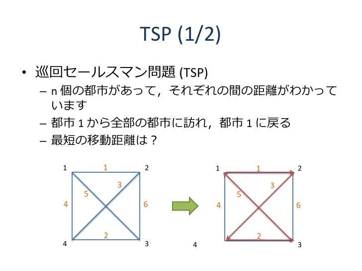 TSP (1/2) • 巡回セールスマン問題 (TSP)  – n 個の都市があって,それぞれの間の距離がわかって    います  – 都市 1 から全部の都市に訪れ,都市 1 に戻る  – 最短の移動距離は?     1        1  ...