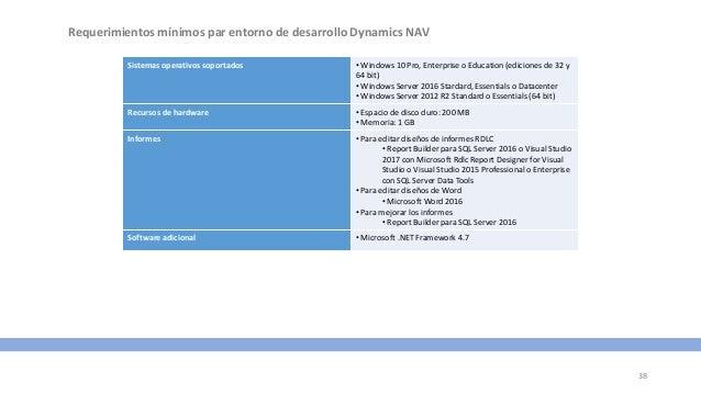 Microsoft Rdlc Report Designer For Visual Studio 2012 Download