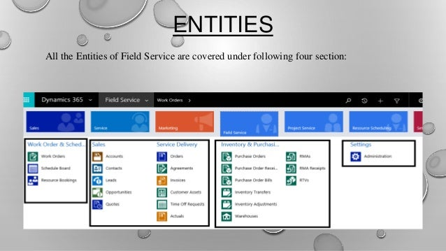Microsoft Dynamics 365- field services