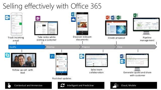 Microsoft Dynamics 365 App for Outlook
