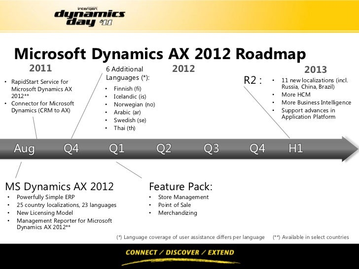 How Many Companies Use Microsoft Dynamics Erp Download Lengkap