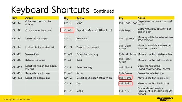 shortcut keys of excel pdf free