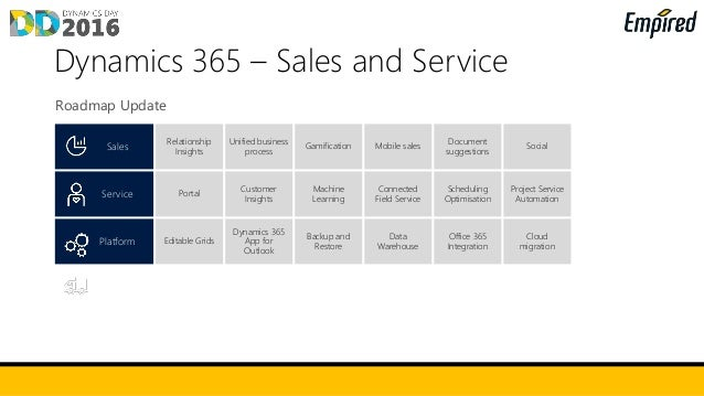 Dynamics Day 2016 - Microsoft Dynamics 365 sales and customer servic…