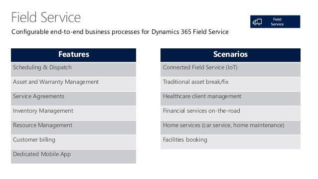 Dynamics Day 2016 - Microsoft Dynamics 365 the future of