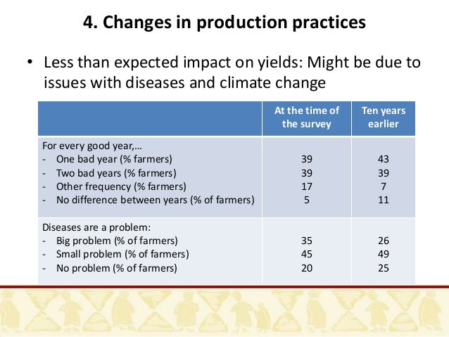 case 7 value chains where when and Objectives and methodology of the sectoral case studies   global value  chains, economic upgrading, and gender in the horticulture industry              11  table 3 7: kenyan tourism school course enrollment by gender and  year.