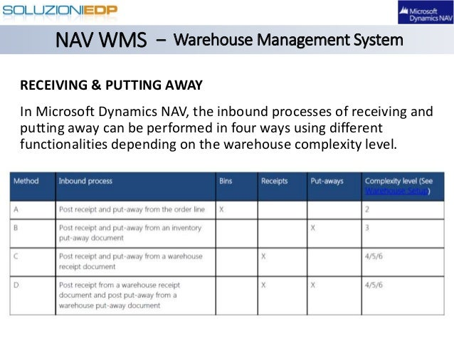 Dynamics NAV Warehouse Management System (WMS)