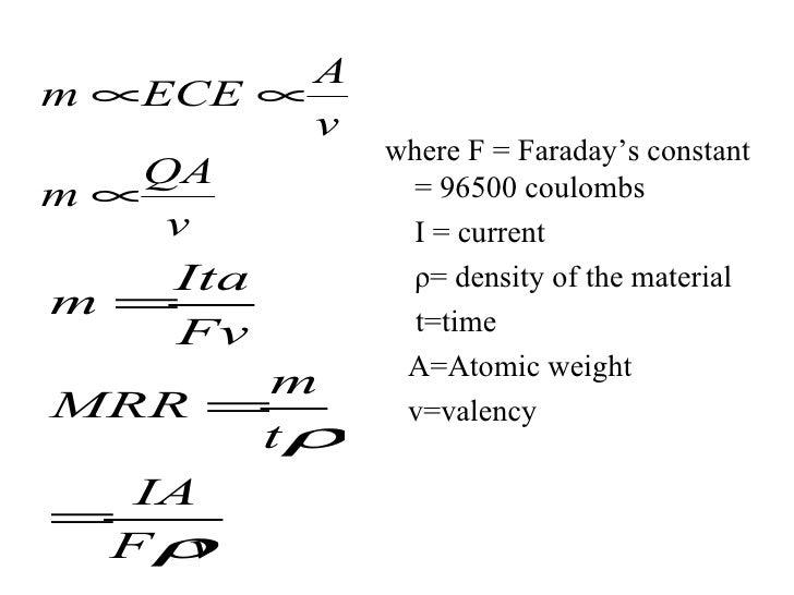 Dynamics of electrochemical machining