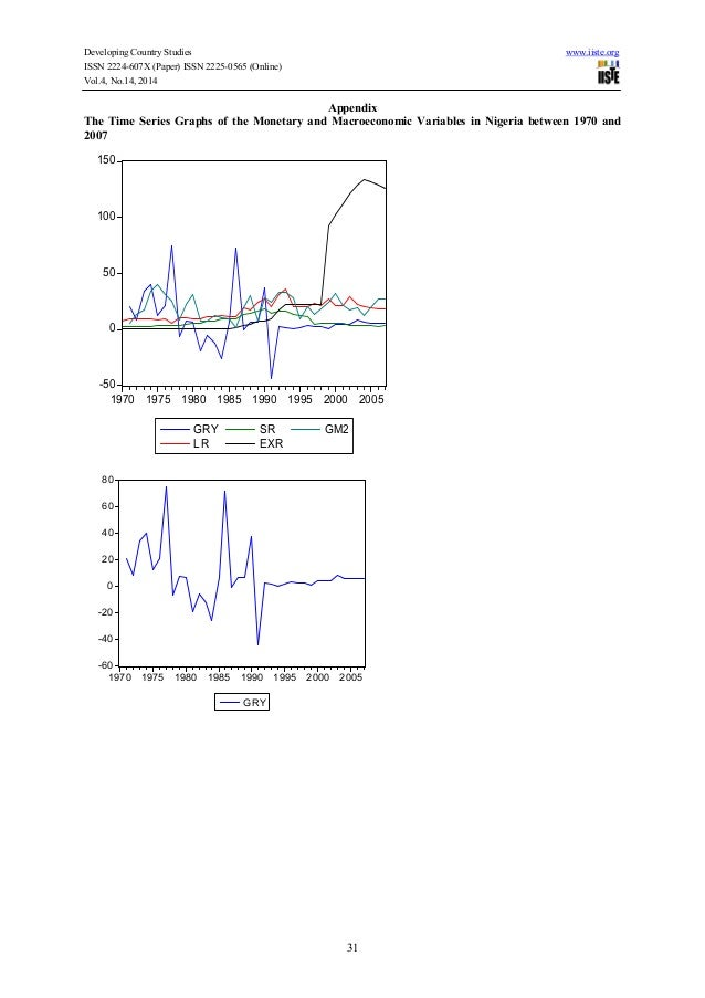 an analysis of the 1995 monetary policy 1995 the riksbank has formally based sweden's operative monetary  the  evaluator shall analyse to what extent current monetary policy has.