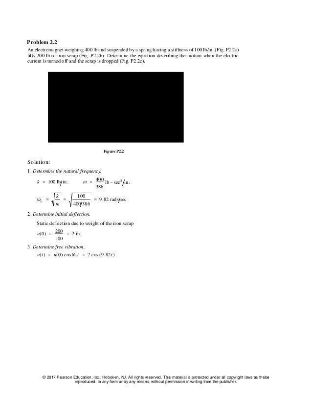 dynamics of structures 5th edition chopra solutions manual rh slideshare net Nuclear Radiation Manual Anil Chopra UC Berkeley