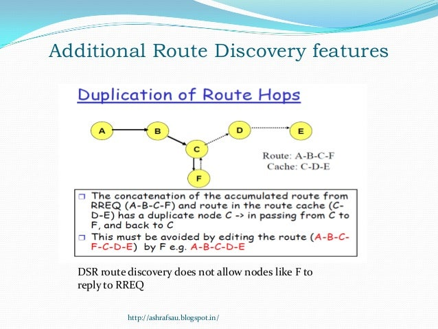 Additional Route Discovery features  DSR route discovery does not allow nodes like F to  reply to RREQ            http://a...