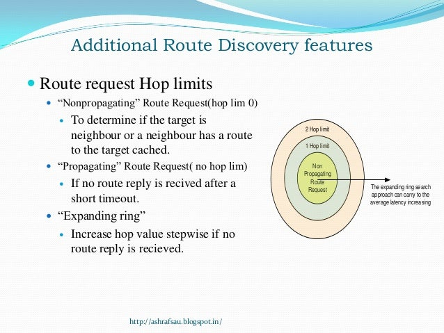 """Additional Route Discovery features Route request Hop limits   """"Nonpropagating"""" Route Request(hop lim 0)       To deter..."""