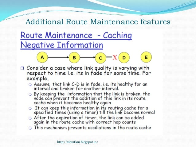 Additional Route Maintenance features        http://ashrafsau.blogspot.in/