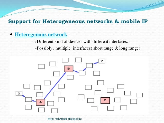 Support for Heterogeneous networks & mobile IP Heteregenous network :         Different kind of devices with different i...