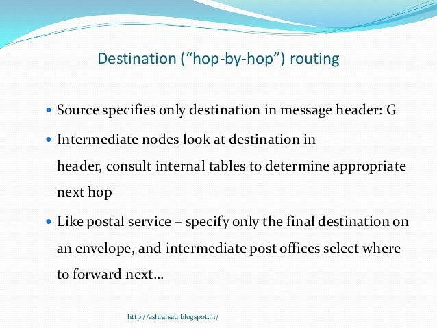 """Destination (""""hop-by-hop"""") routing Source specifies only destination in message header: G Intermediate nodes look at des..."""