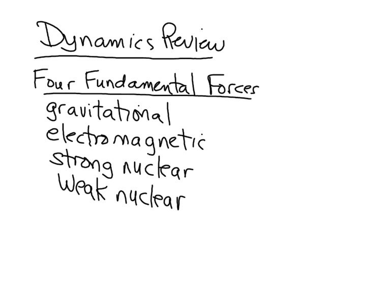 Dynamics Review