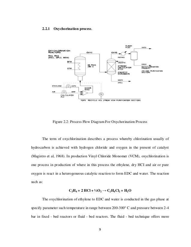 vinyl chloride monomer process pdf