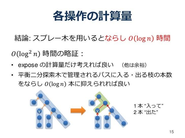 各操作の計算量結論: スプレー木を用いるとならし 𝑂 log 𝑛 時間𝑂 log 2 𝑛 時間の略証:• expose の計算量だけ考えれば良い (他は余裕)• 平衡二分探索木で管理されるパスに入る・出る枝の本数  をならし 𝑂 log 𝑛 本...