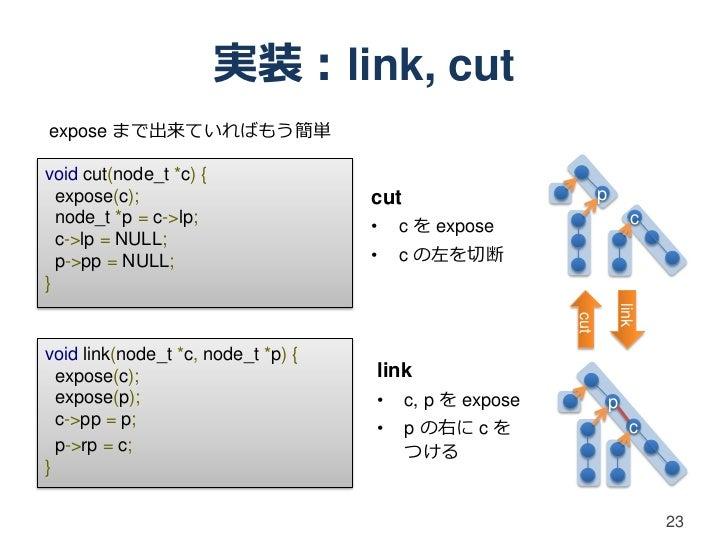 実装:link, cutexpose まで出来ていればもう簡単void cut(node_t *c) {  expose(c);                        cut                         p  nod...