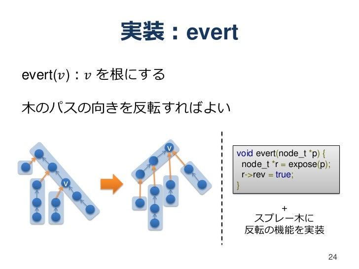 実装:evertevert(𝑣):𝑣 を根にする木のパスの向きを反転すればよい                   v                       void evert(node_t *p) {                 ...