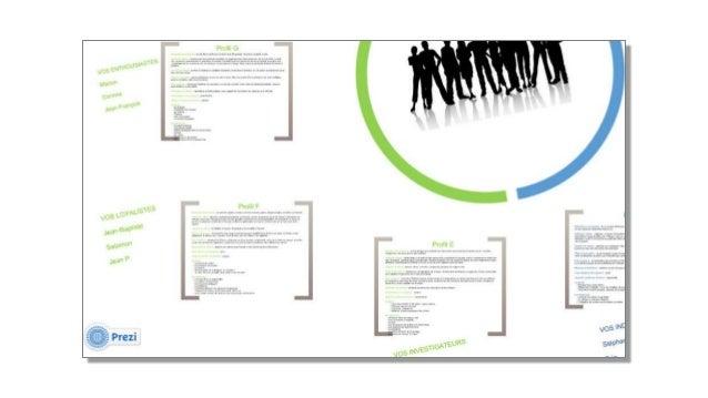 Analyse de la dynamique d'un groupe