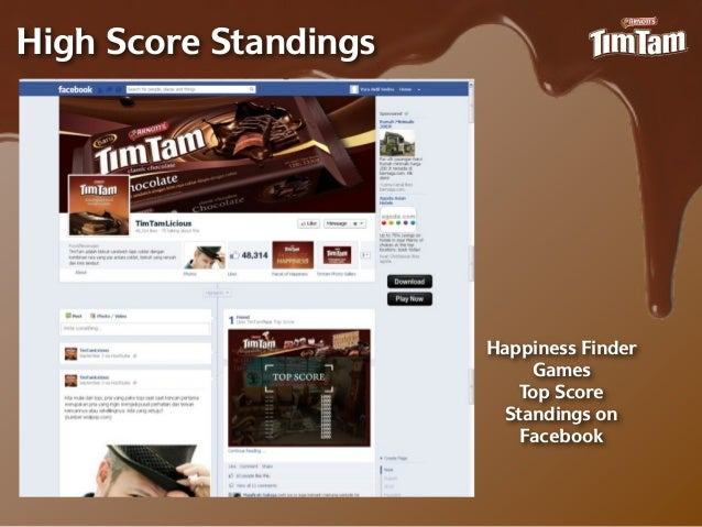 High Score Standings                       Happiness Finder                            Games                          Top ...