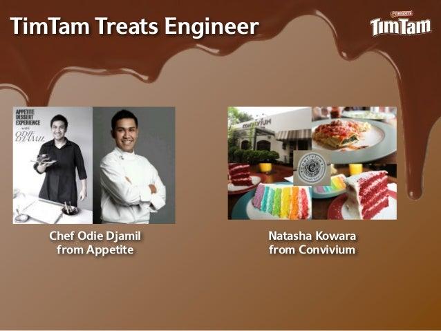 TimTam Treats Engineer   Chef Odie Djamil      Natasha Kowara    from Appetite        from Convivium