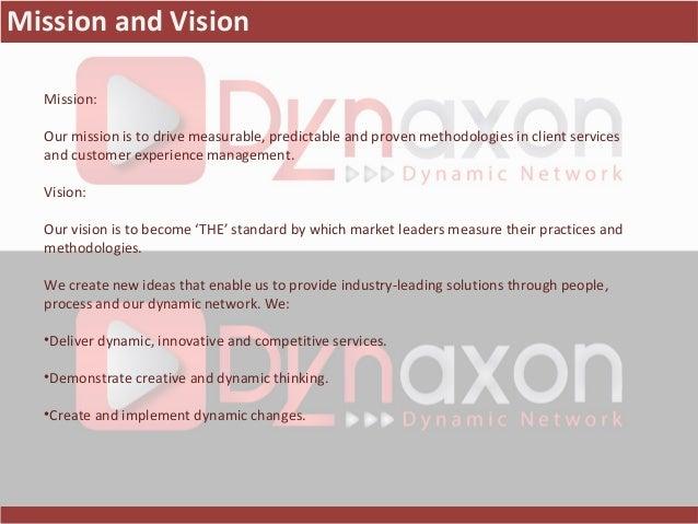 Dynaxon Corporate Profile