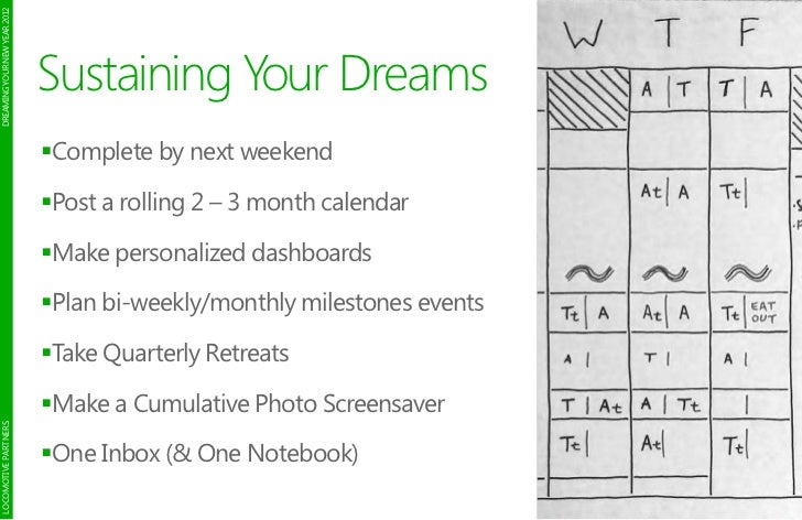 DREAMING YOUR NEW YEAR 2012                              Sustaining Your Dreams                              Complete by ...
