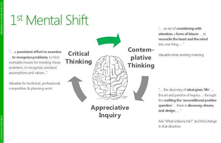 DREAMING YOUR NEW YEAR 2012                               1st        Mental Shift                                         ...