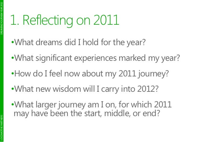 DREAMING YOUR NEW YEAR 2012                              1. Reflecting on 2011                              •What dreams d...