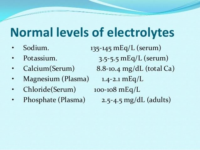 Dyselectrolytemia In Icu