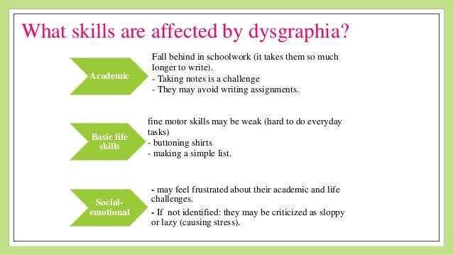 Dysgraphia Speech Therapy