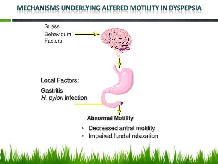 NONMOTILITY DISORDERS• with motility disorders, there is little correlation  between symptoms and severity of duodenitis, ...