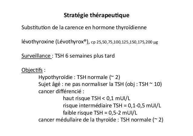 Dysthyroidie sl 13 12 16