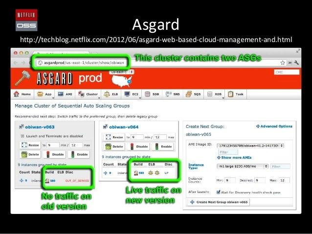 Asgardhttp://techblog.netflix.com/2012/06/asgard-web-based-cloud-management-and.html