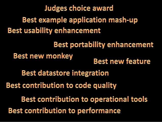 EntrantsNetflixEngineeringJudges WinnersNominationsConforms toRulesWorkingCodeCommunityTractionCategoriesRegistrationOpene...