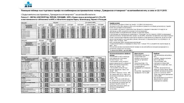 """Тарифа по комбинирана застрахователна полица """"Гражданска отговорност"""" на автомобилистите от ДЗИ Slide 2"""