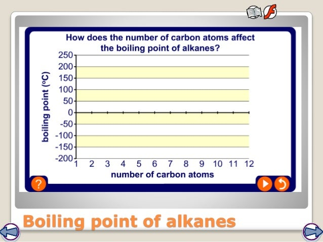 Boiling point of alkanes