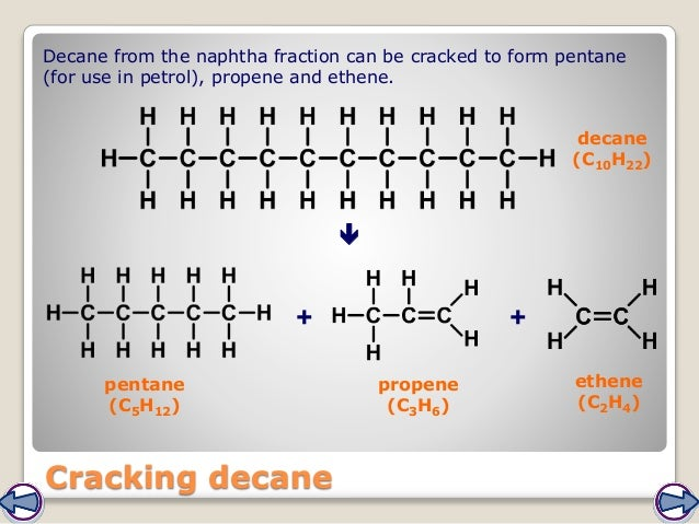 Cracking decane Decane from the naphtha fraction can be cracked to form pentane (for use in petrol), propene and ethene. d...