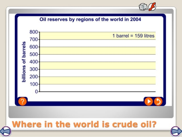 Where in the world is crude oil?