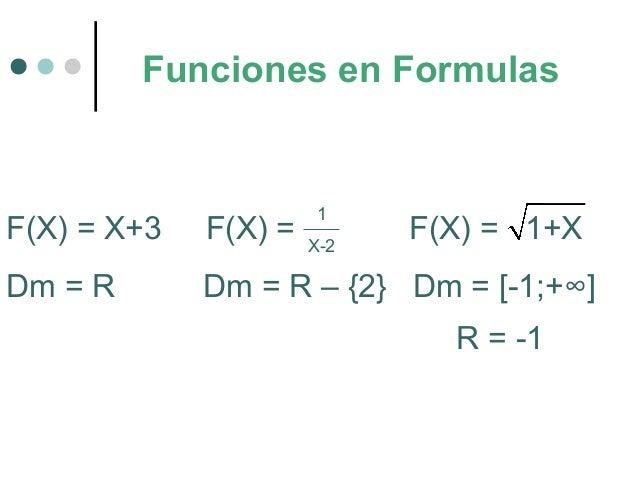 Funciones Y Sus Formas De Representar