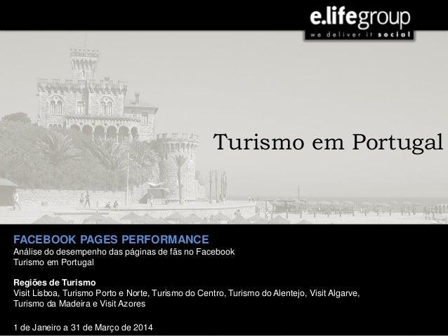 JULHO | 2013 FACEBOOK PAGES PERFORMANCE Análise do desempenho das páginas de fãs no Facebook Turismo em Portugal Regiões d...
